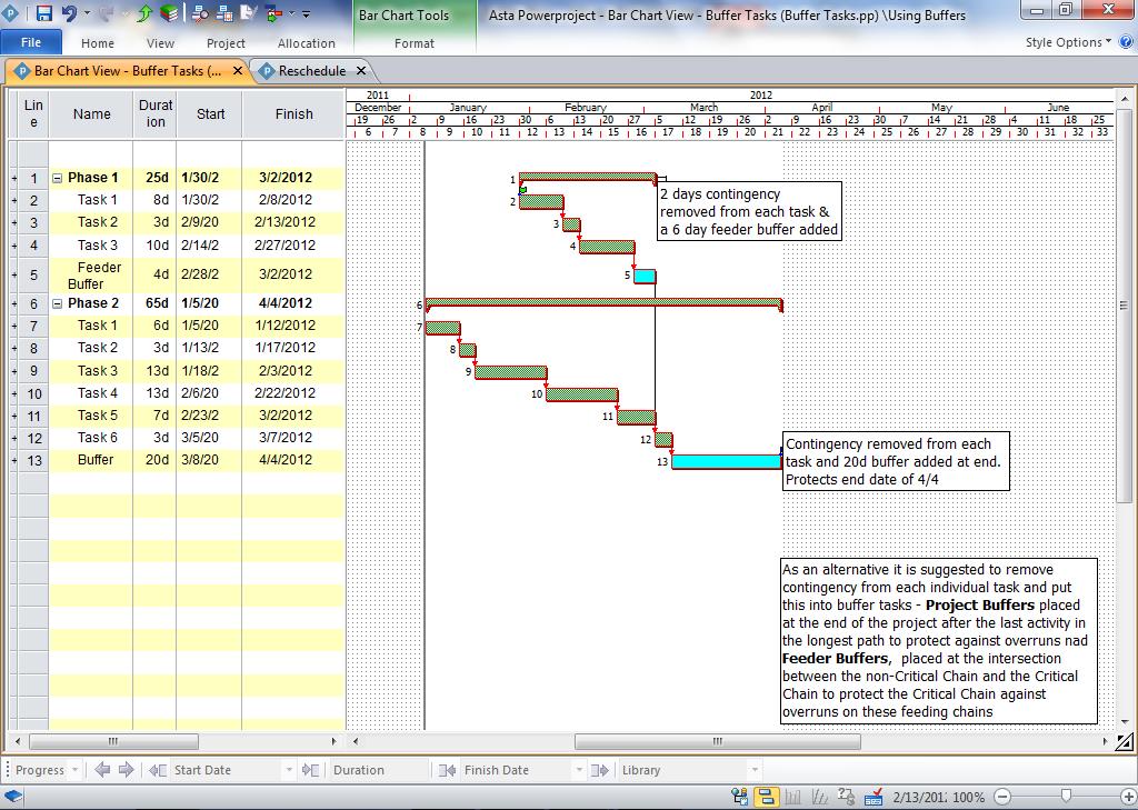 Asta scheduling software