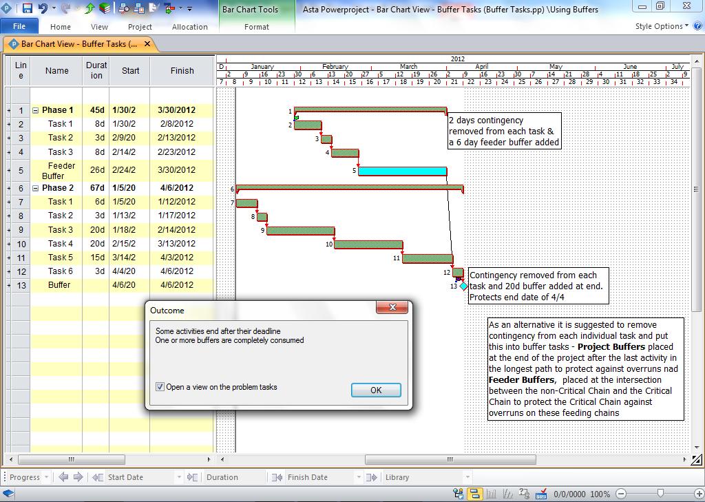 Buffer Management software