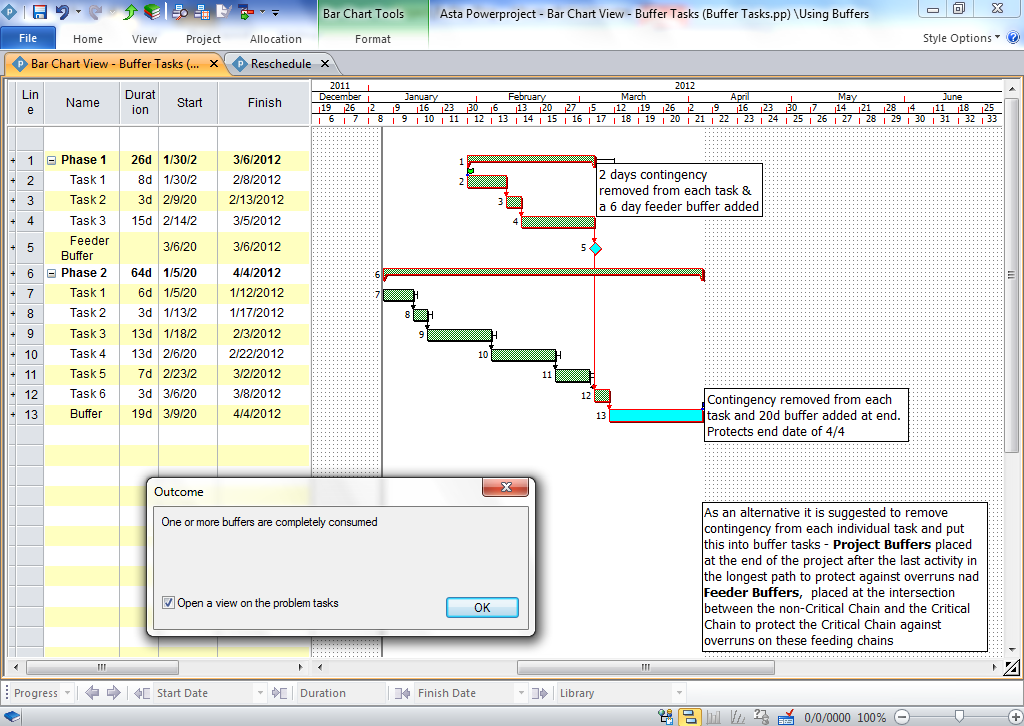 Asta Powerproject scheduling software
